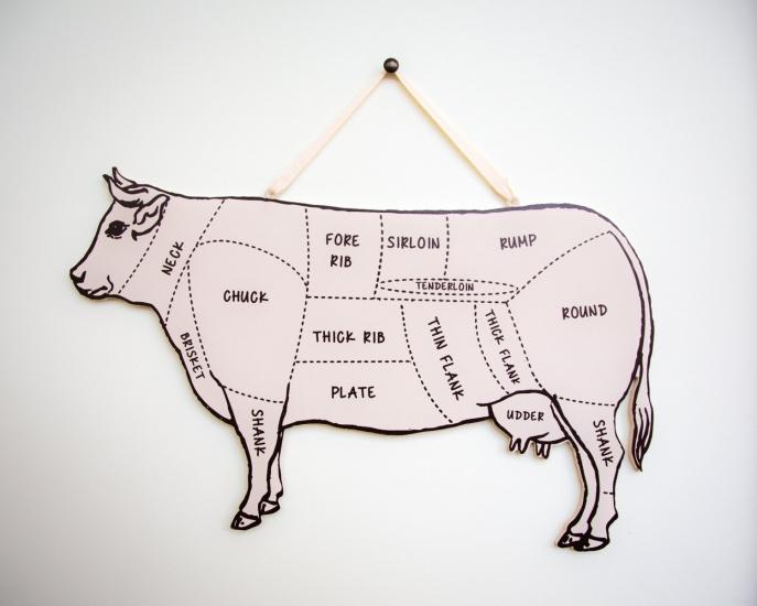 Фото - Схема разделки Корова купить в киеве на подарок, цена, отзывы