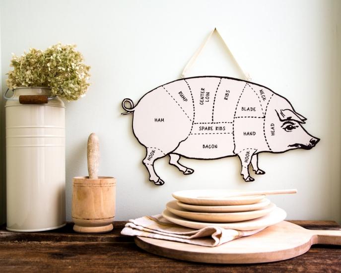 Фото - Схема разделки Свинья купить в киеве на подарок, цена, отзывы