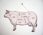 купить Схема разделки Корова цена, отзывы