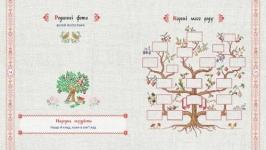 фото 7030  Рости, моє деревце, з міцного коріння цена, отзывы