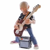 Бас-гитарист